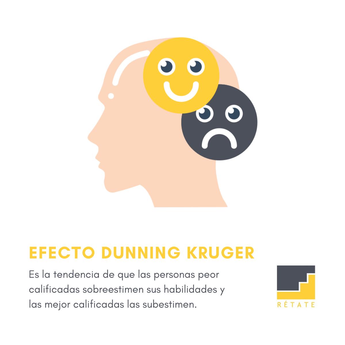 Efecto Dunning Kruger